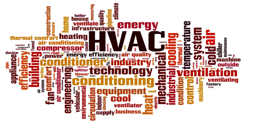 PPC Digital Marketing for HVAC